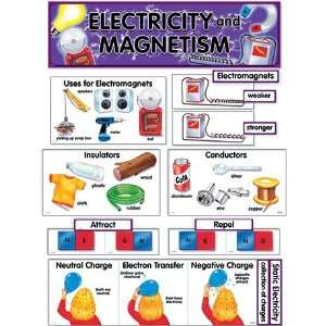 & Magnetism Mini Bb Set By Creative Teaching Press Toys & Games